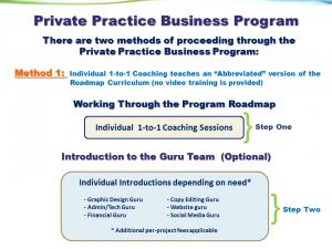 Program Breakdown Slides - July 2016 (1)