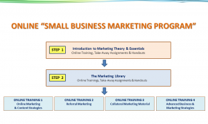 online small business marketing program